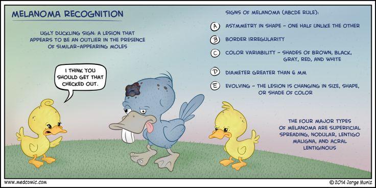 paronychia vs felon