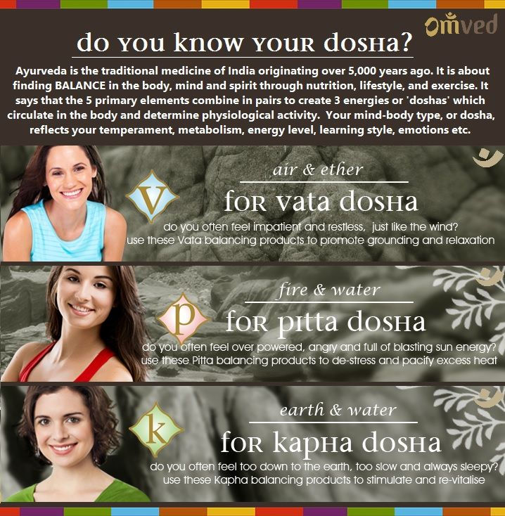 traditional and alternative medicine for type They may ask questions about the types of treatments your traditional healer is  using  naturopaths use many other therapies, including herbal medicines,.