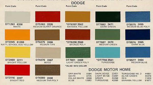 1973 Dodge factory paint colors codes