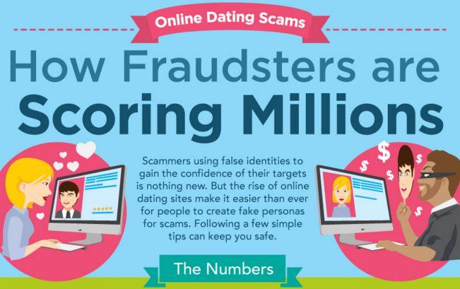 dating site scams dubai map