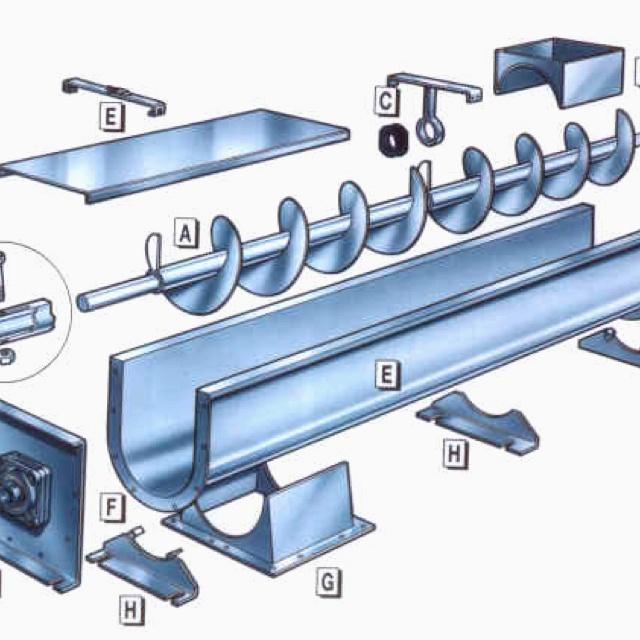 De este tipo de conveyors si he diseñado... ;)