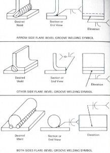 Flare Bevel Groove Weld Solidworks Pinterest Drawings