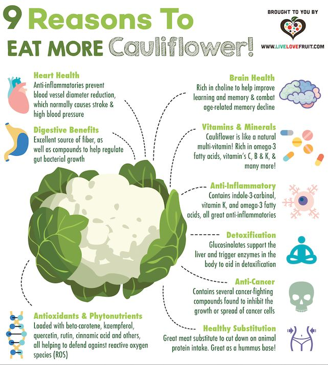 9 Health Benefits of Cauliflower | Live Love Fruit