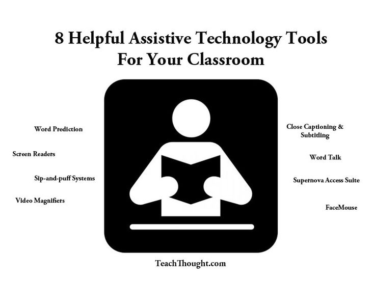 Assistive Technology for Students with Mild Disabilities