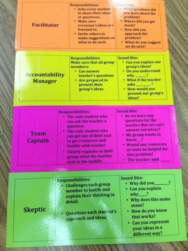 Awesome group roles for cooperative learning teams! by lilly