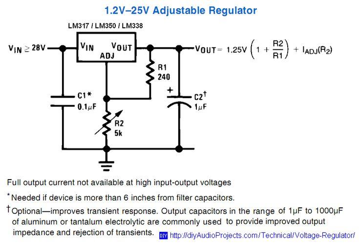 12V input DC/DC Converters off-the-shelf and custom