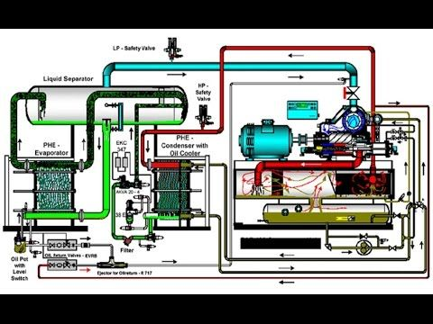 Charging domestic refrigeration system - YouTube