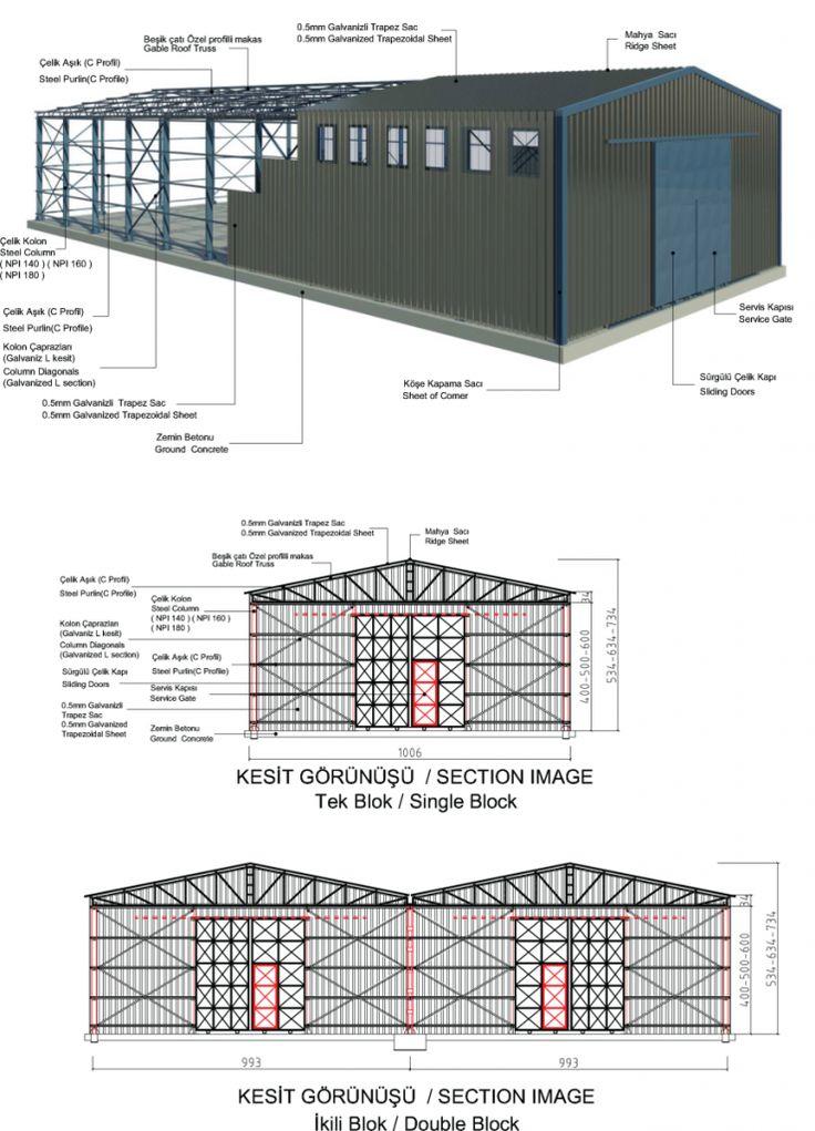 Ön Üretimli Çelik Konstrüksiyon Sistem http://www.prefabrikyapi.com/celik-yapi