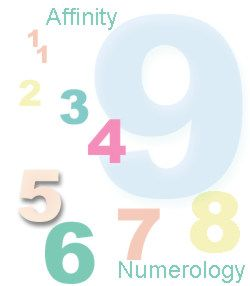 My Numerology Personal Year is 8!  You feel ambition stirring, a desire to better your financial condition. To accomplish this, it is necessary to be businesslike, efficient, and practical all year.