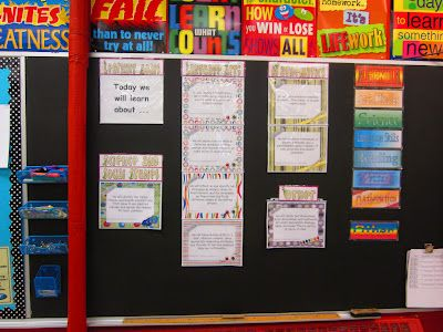 Posted learning goals for each day...nice blog