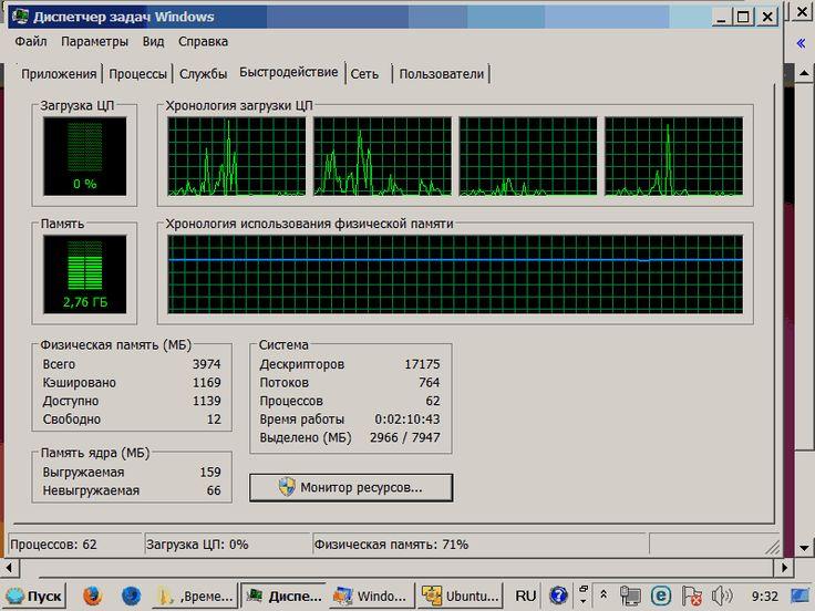 Производительность Ubuntu с загруженным Gnome