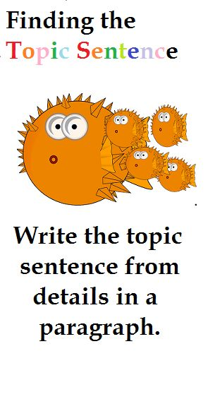 Best Rewriting Sentences Generator