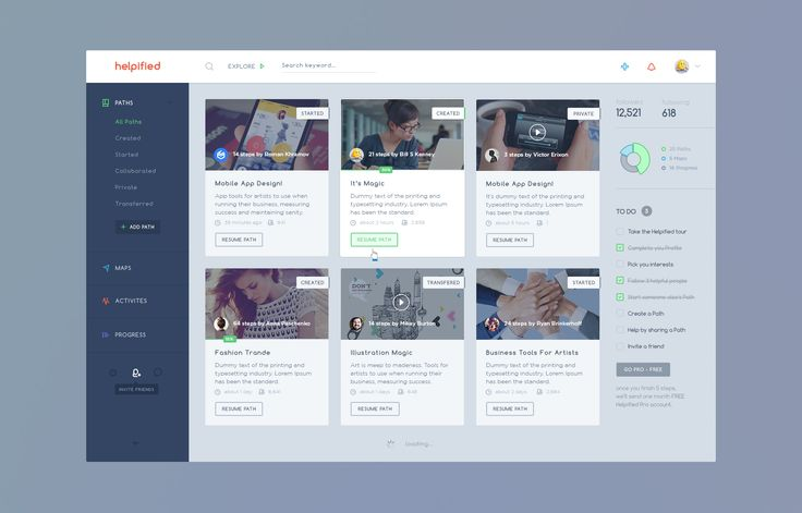 Dashboard design found on Dribbble.
