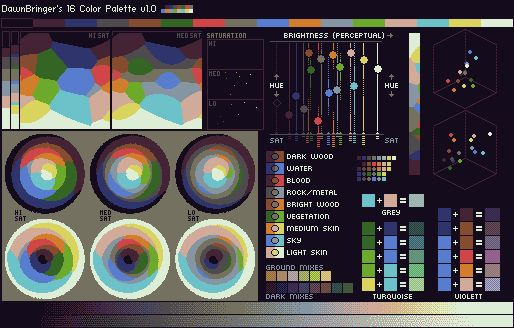 Color theory - Low color count [PIXEL ART] -> http://www.pixeljoint.com/forum/forum_posts.asp?TID=10695