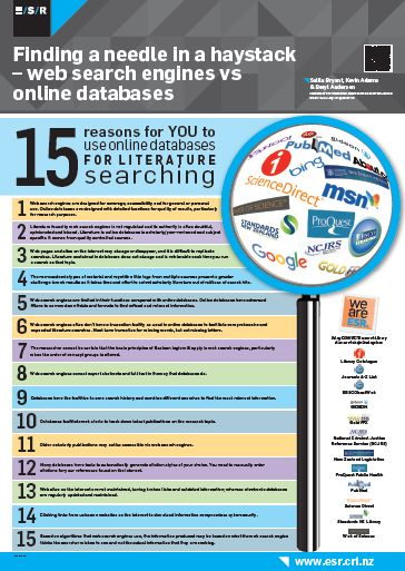 Finding a needle in a haystack, web search engines vs online databases - 15 reasons for you to use online databases for literature searching.