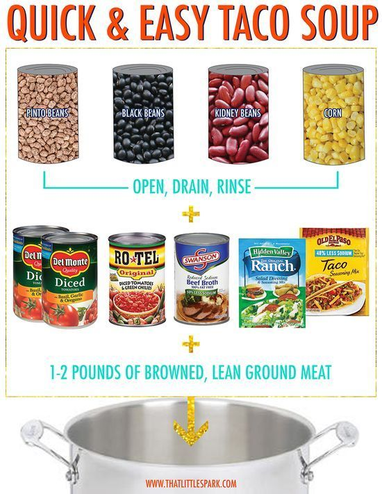 Quick And Easy Taco Soup! I'd defintely use my own mix and not pre packaged. This looks good:                                                                                                                                                                                 More