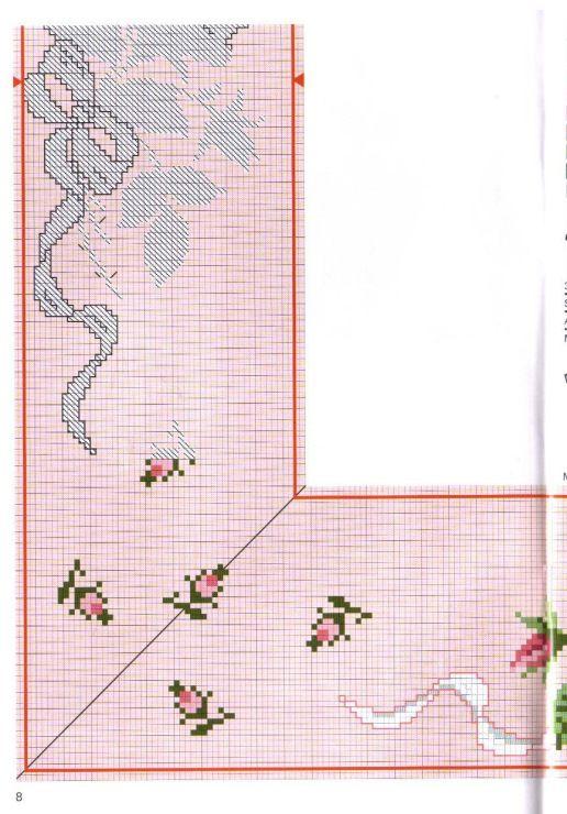 cross stitch table cloth pattern kanaviçe masa örtüsü etamin xstitch