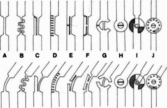 Fig. 1. Ten types of plastic joints produced f | O&P Digital Resource…