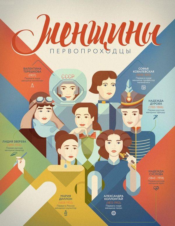Женщины - первопроходцы! С 8 марта! инфографика, 8 марта, русские женщины