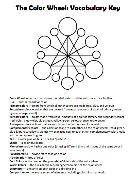 Color Wheel Worksheet Lesson Plan | title the color wheel topic s art art history color theory materials ...: