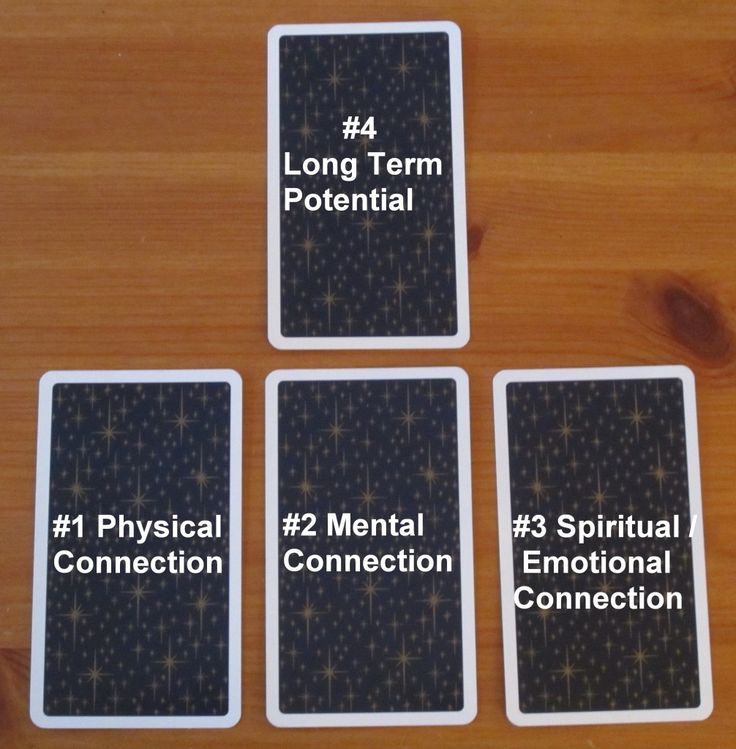 Relationship-spread from Daily -Tarot-Girl