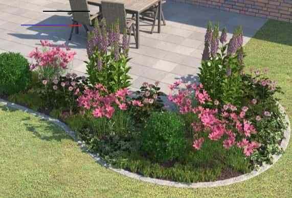 Beet Ganz Einfach Anlegen Gestalten Obi Gartenplaner Shadecontainergardenideas Dein Garten Dein Beet I 2020 Skuggvaxter Tradgard I Skugga Perenner I Skugga