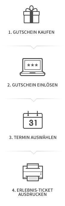 Wellness-Wochenende in Düsseldorf: Verschenke mit mydays ein Verwöhnwochenende in Düsseldorf für Zwei – inklusive Übernachtung im Wellnesshotel.