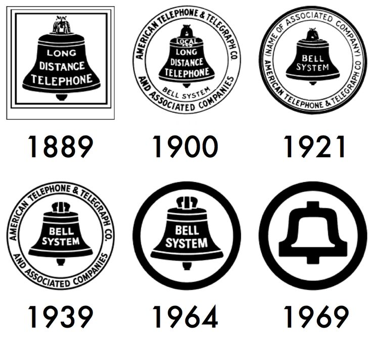 46 best images about logo evolutions on pinterest