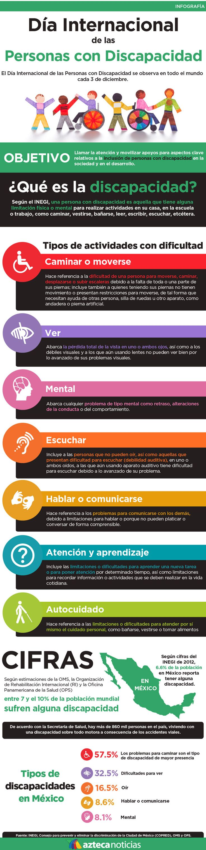 http://static.tvazteca.com/imagenes/2014/49/discapacidad-1956690.jpg