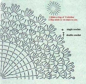 http://www.smart-knit-crocheting.com/images/chart-doily-pattern3.jpg