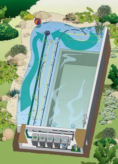 Schwimmteich mit Filter
