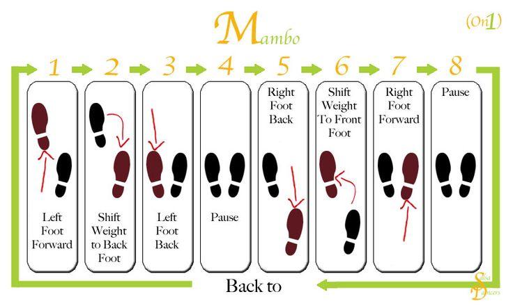 Salsa Dance Steps. Discover The Basics.