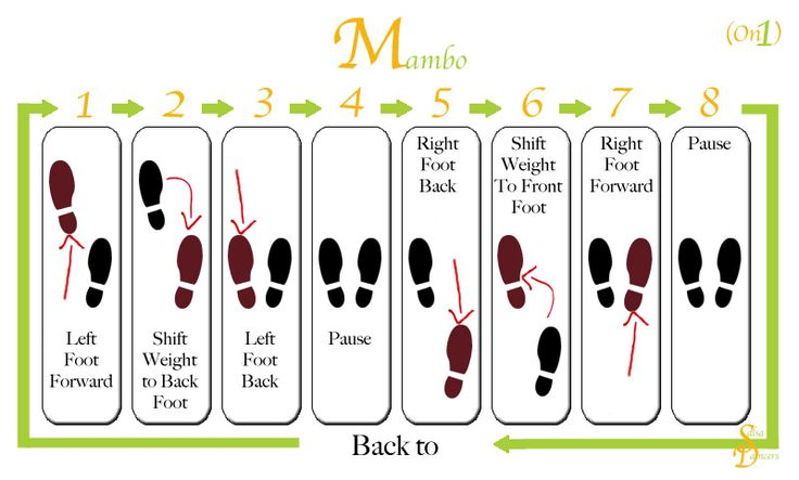 Casino salsa basic steps