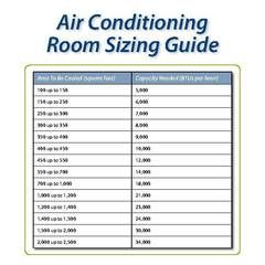 window air conditioner wiring diagram pdf window 17 best ideas about air conditioner sizing heating on window air conditioner wiring diagram