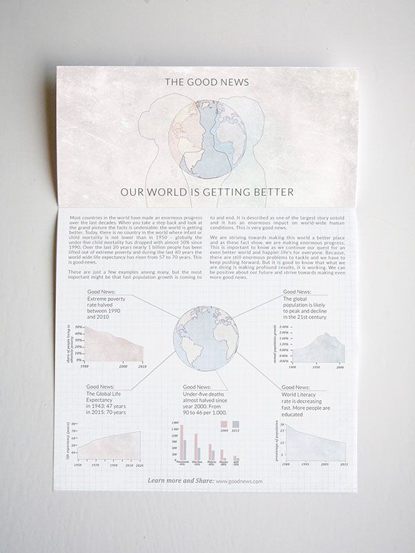 Good News: OUR WORLD IS GETTING BETTER on Behance