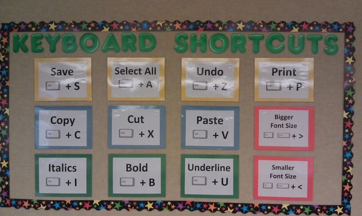 Keyboard Shortcuts bulletin board.