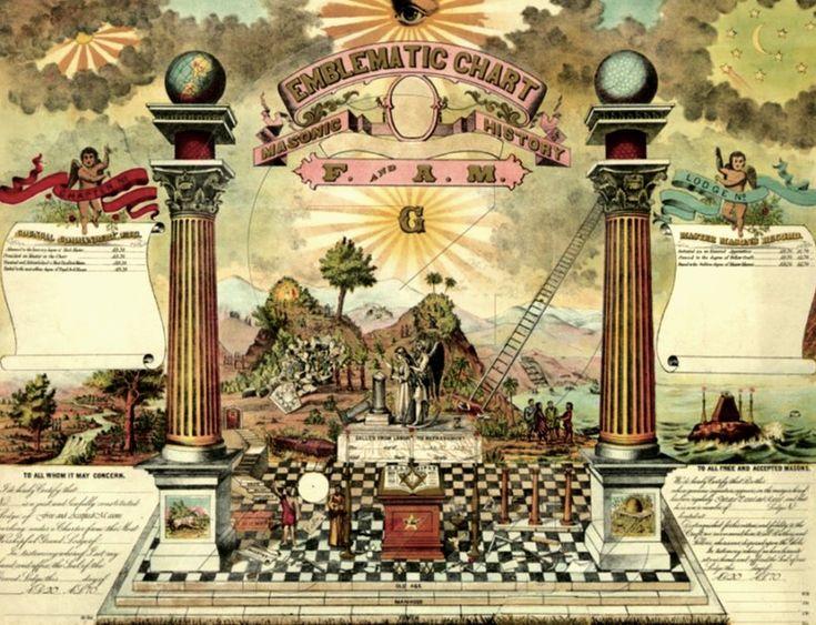 Freimaurer Galerie - Hermetik International