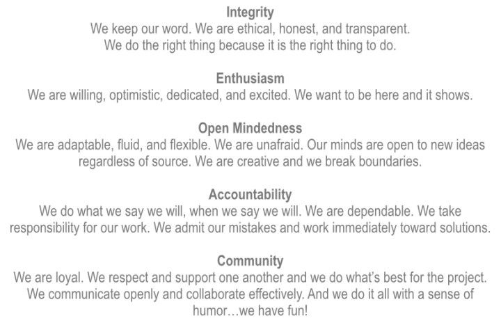 A set of one team's robust values definitions. The power here comes from the shared understanding, the act of collectively defining, and through a regular process of reflection on alignment. In every instance, it's the power and subtlety of language at work.