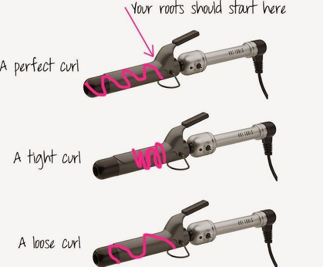 How to wrap the strand of hair around the iron for different types of curls.
