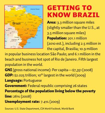 These are some facts about Brazil that could be placed on the wall or up on the board. Or I could present a new fact to the students each day. AKD