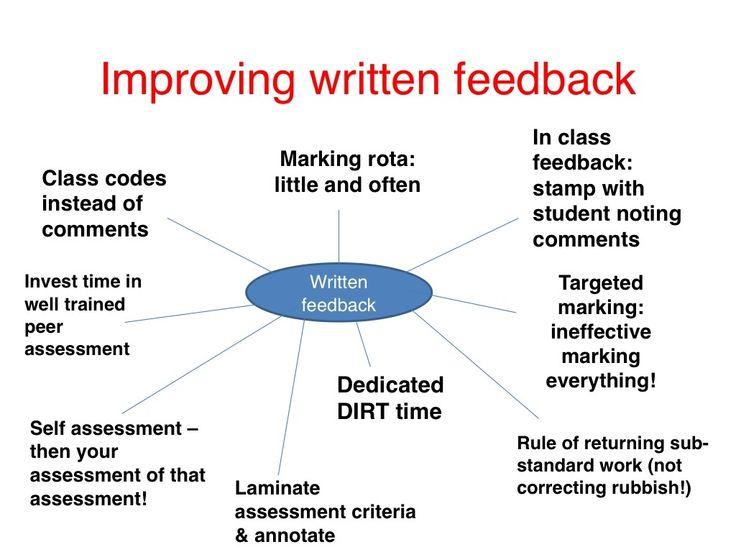 Improving Written Feedback - HuntingEnglish