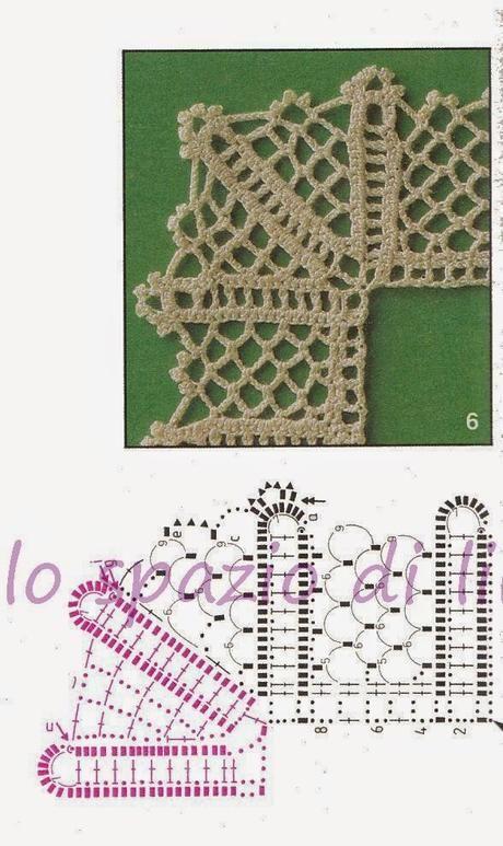 Schemi di bordi crochet con angoli, utili per copertine e tovagliette / Crochet edges with corner useful for baby blankets and placemats, free patterns
