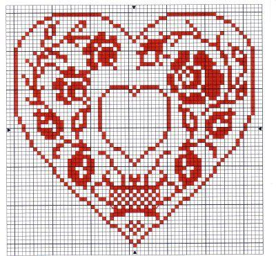 Mon aiguille: Si le Coeur vous en dit.....