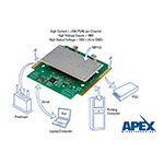"""Dual Channel """"Smart"""" Power Amplifier from Apex Microtechnology Uses Mixed-Signal Processing To Generate Multi-Pulse Waveforms Used in…"""