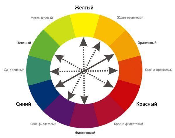 Теория цвета. Часть 1