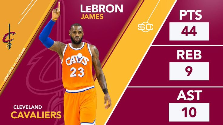 nba finals 2016 lebron james stats