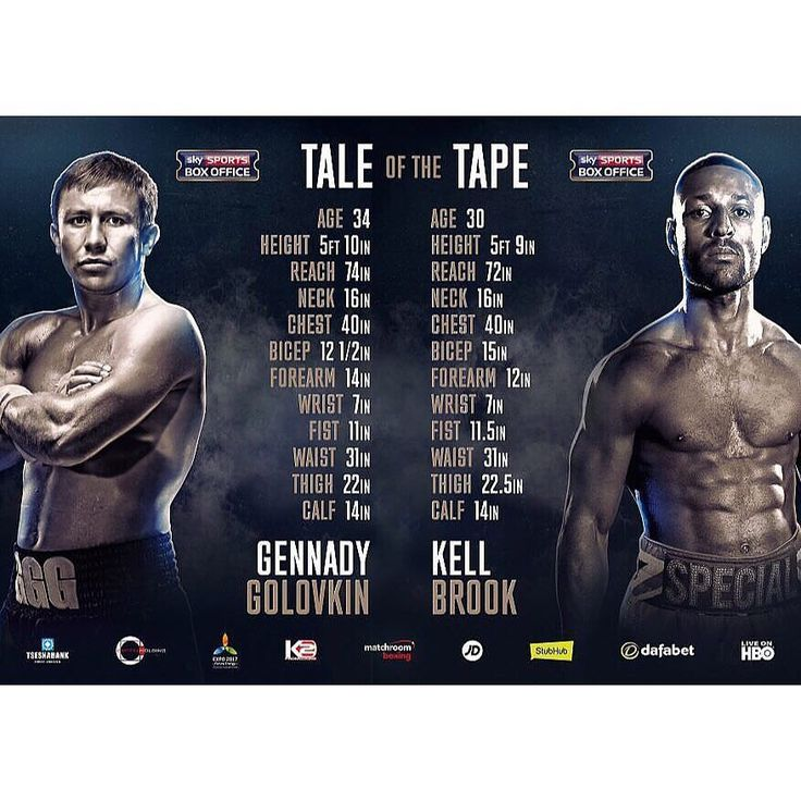 The tale of the tape for the showdown between Gennady Golovkin and Kell Brook #boxing #golovkinbrook