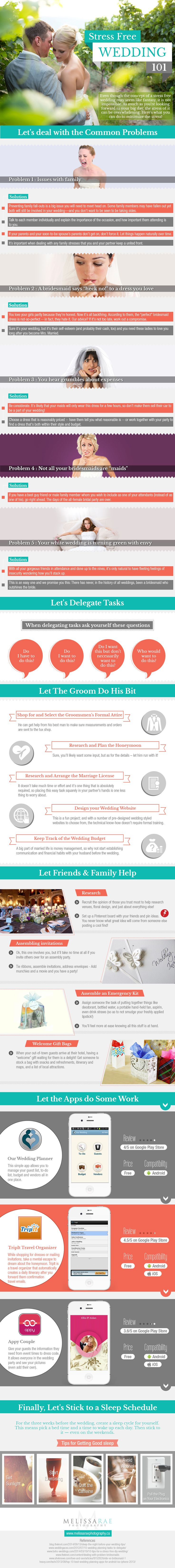 So many Brides will experience these problems while wedding planning. Beat them to the punch and know how to deal with wedding stress before it happens! -- infographic by Melissa Rae Photography