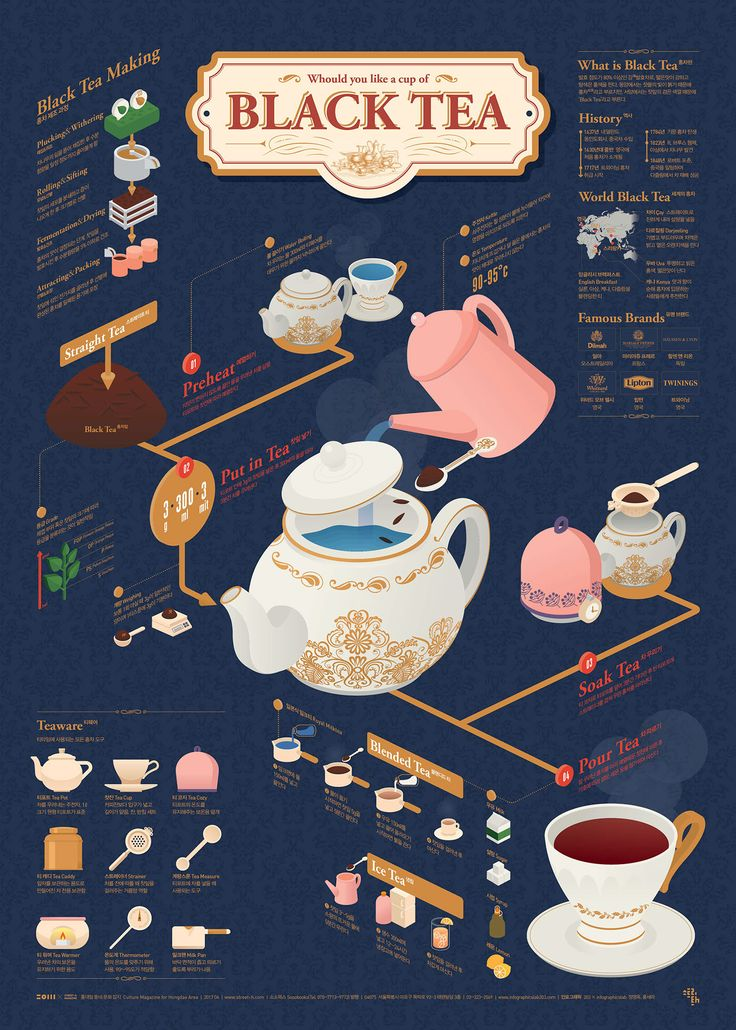 """Check out this @Behance project: """"Black tea Infographic Poster"""" https://www.behance.net/gallery/56453981/Black-tea-Infographic-Poster"""