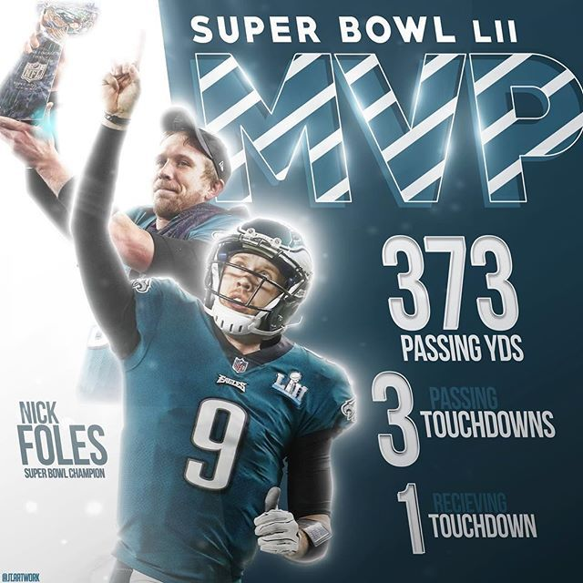 What's next for SP LII MVP Nick Foles? #nickfoles #carsonwentz #eagles #eaglesnation #flyeaglesfly #philadelphia #philadelphiaeagles #superbowl52 #superbowl #nfl #mvp #spmvp #quarterback #infographic #graphicdesign #photoshop #football #alshonjeffery #sportsdesign #pick6artwork #lombardi #champion #espn #blecherreport
